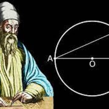 Euclid (c. 300 BC) father of Geometry